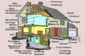 basic-home-inspections-2